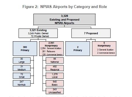 2020年5月中国小型支线机场复航情况