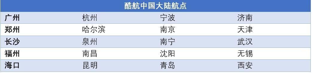 酷航快速发展中国航线 已跃居最主要外航