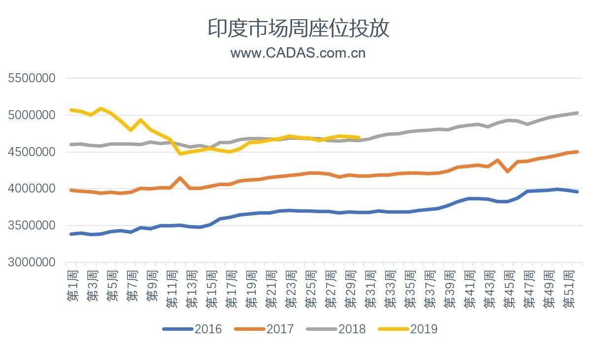 CADAS:受益大环境 靛蓝航空季度业绩创历史