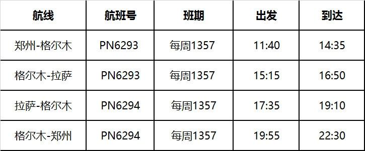 3月31日起西部航空将新开拉萨=格尔木=郑州航线