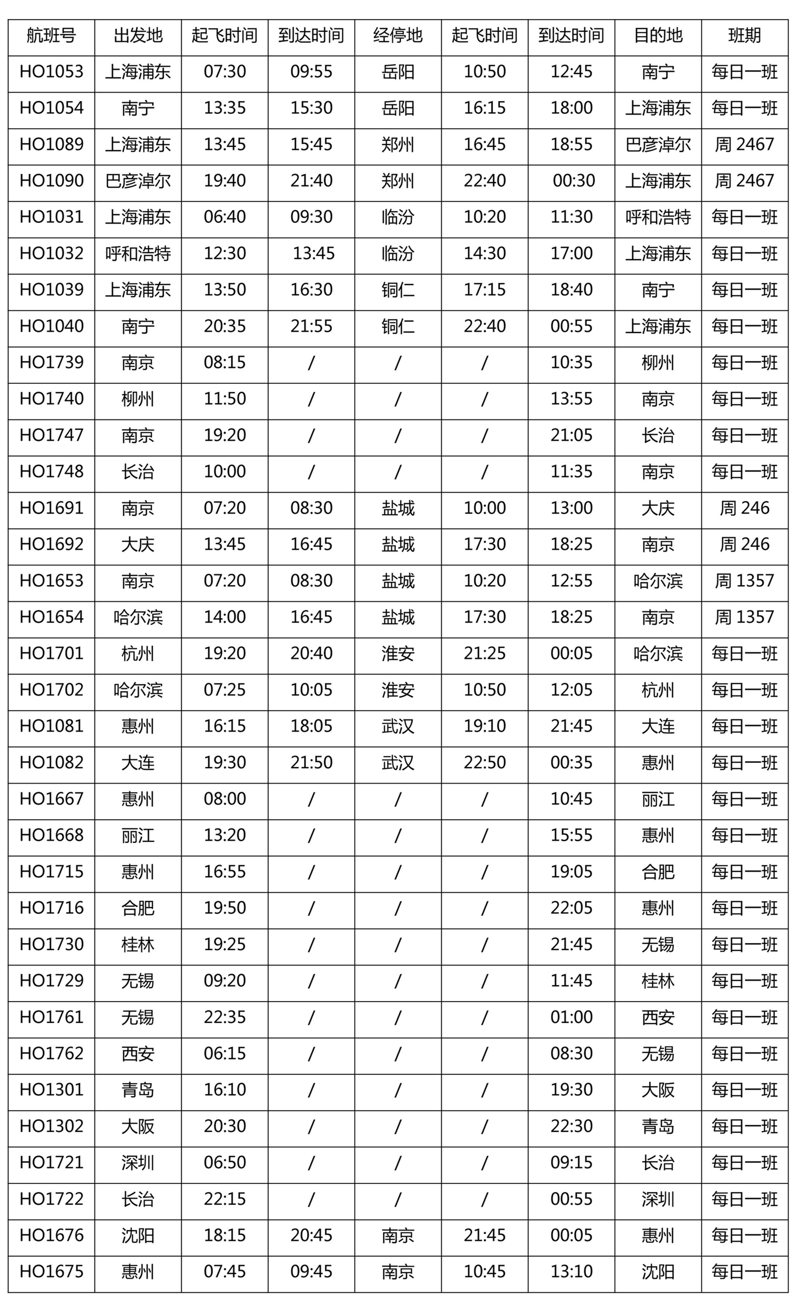 吉祥航空新开多条航线迎2019夏秋航季