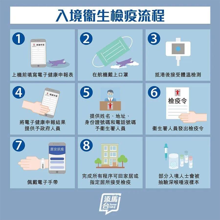 从香港机场、广州白云机场、深圳机场、深圳湾口岸入境后怎么检疫?通关流