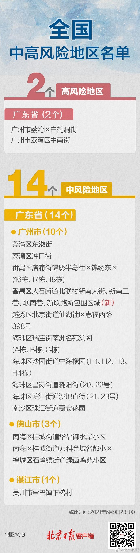 来源:北京日报